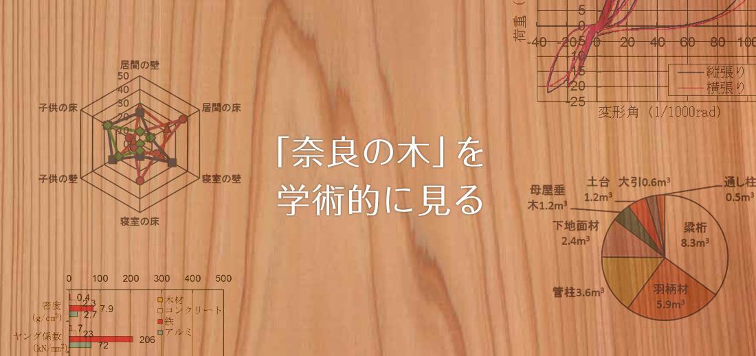 「奈良の木」を学術的に見る